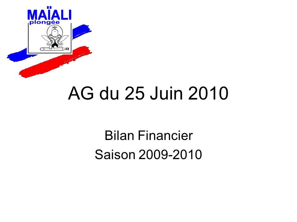 AG du 25 Juin 2010 Bilan Financier Saison 2009-2010