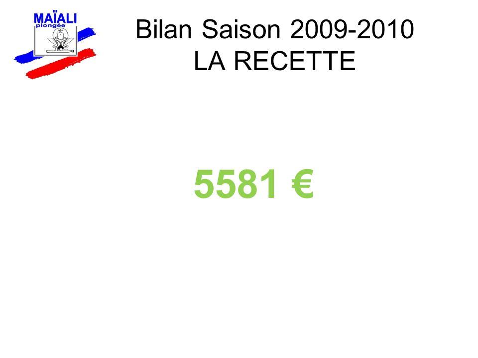 Bilan Saison 2009-2010 LA RECETTE 5581