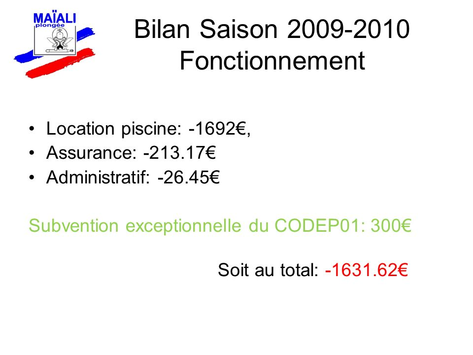 Location piscine: -1692, Assurance: -213.17 Administratif: -26.45 Subvention exceptionnelle du CODEP01: 300 Soit au total: -1631.62 Bilan Saison 2009-2010 Fonctionnement
