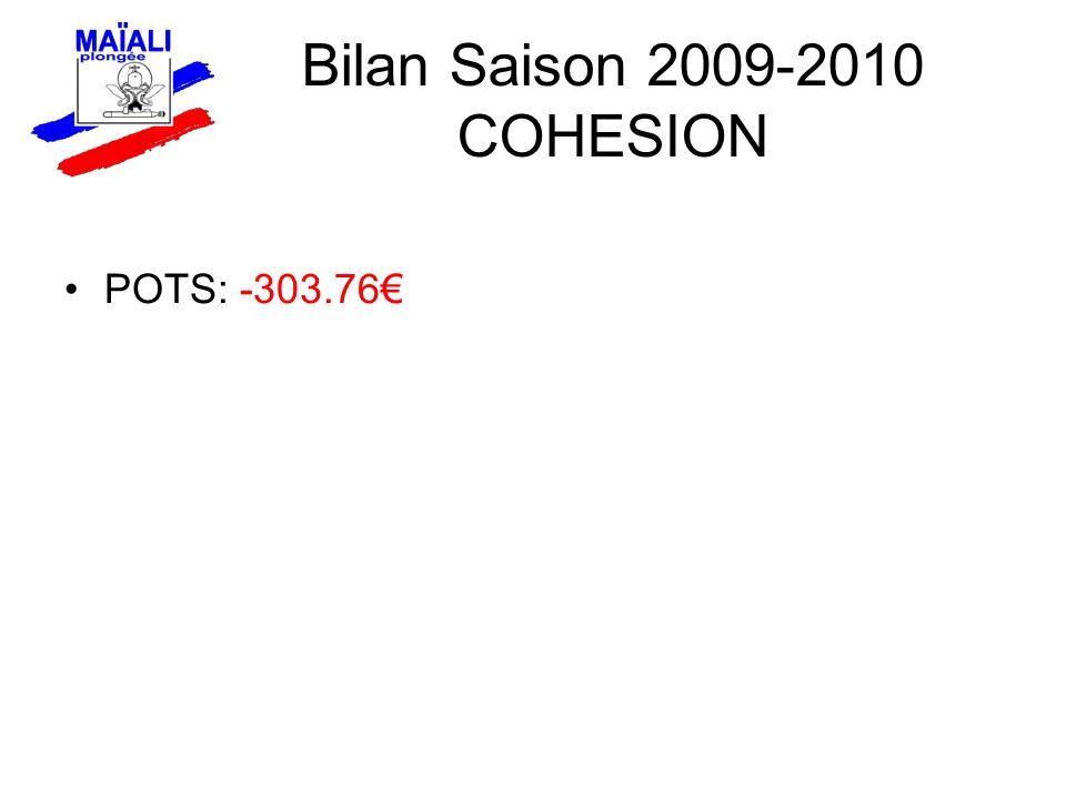 POTS: -303.76 Bilan Saison 2009-2010 COHESION