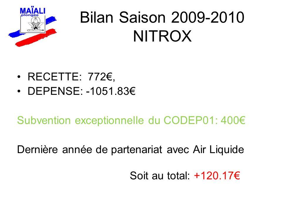 RECETTE: 772, DEPENSE: -1051.83 Subvention exceptionnelle du CODEP01: 400 Dernière année de partenariat avec Air Liquide Soit au total: +120.17 Bilan Saison 2009-2010 NITROX