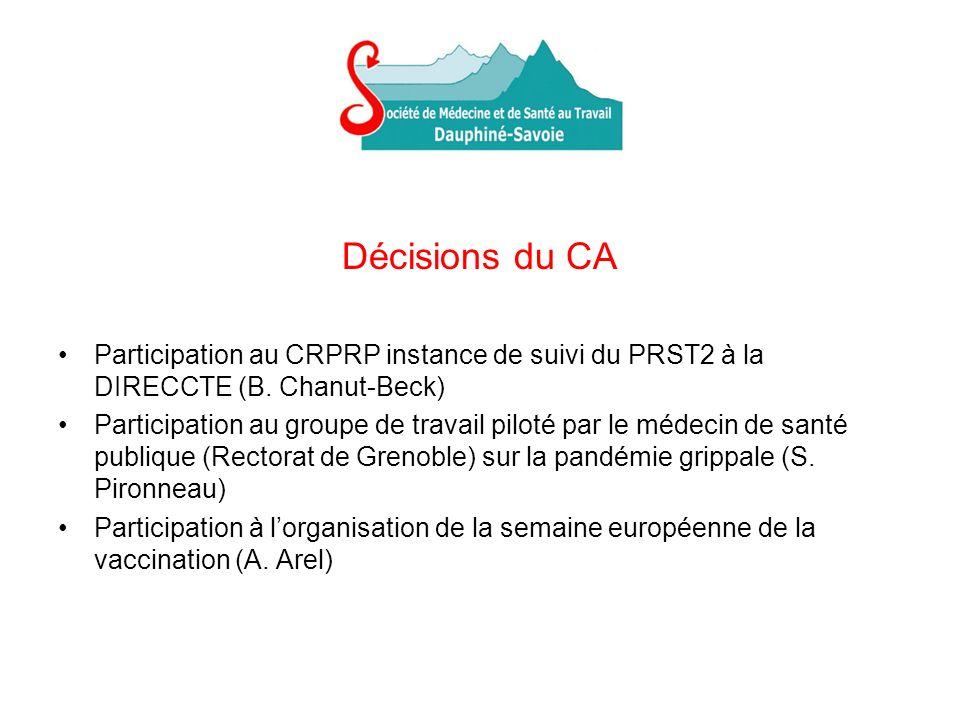 Décisions du CA Participation au CRPRP instance de suivi du PRST2 à la DIRECCTE (B. Chanut-Beck) Participation au groupe de travail piloté par le méde