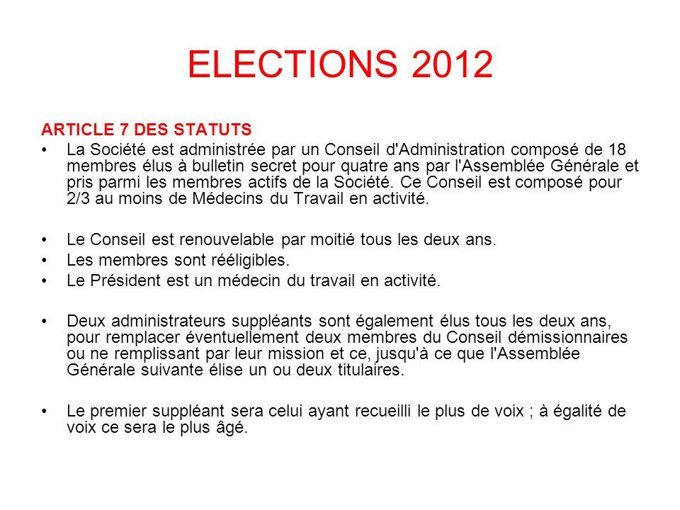 ELECTIONS 2012 ARTICLE 7 DES STATUTS La Société est administrée par un Conseil d'Administration composé de 18 membres élus à bulletin secret pour quat
