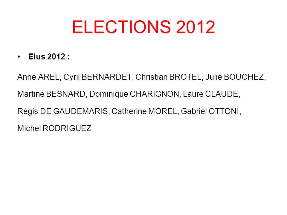 ELECTIONS 2012 Elus 2012 : Anne AREL, Cyril BERNARDET, Christian BROTEL, Julie BOUCHEZ, Martine BESNARD, Dominique CHARIGNON, Laure CLAUDE, Régis DE G