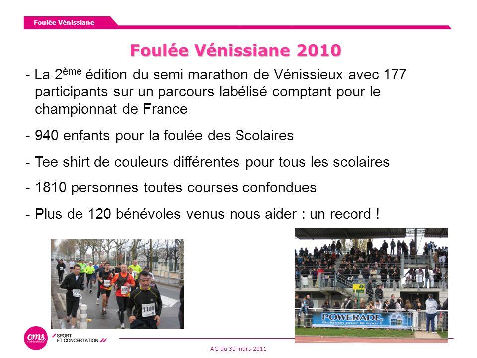 Foulée Vénissiane 2010 - La 2 ème édition du semi marathon de Vénissieux avec 177 participants sur un parcours labélisé comptant pour le championnat de France -940 enfants pour la foulée des Scolaires -Tee shirt de couleurs différentes pour tous les scolaires -1810 personnes toutes courses confondues -Plus de 120 bénévoles venus nous aider : un record .