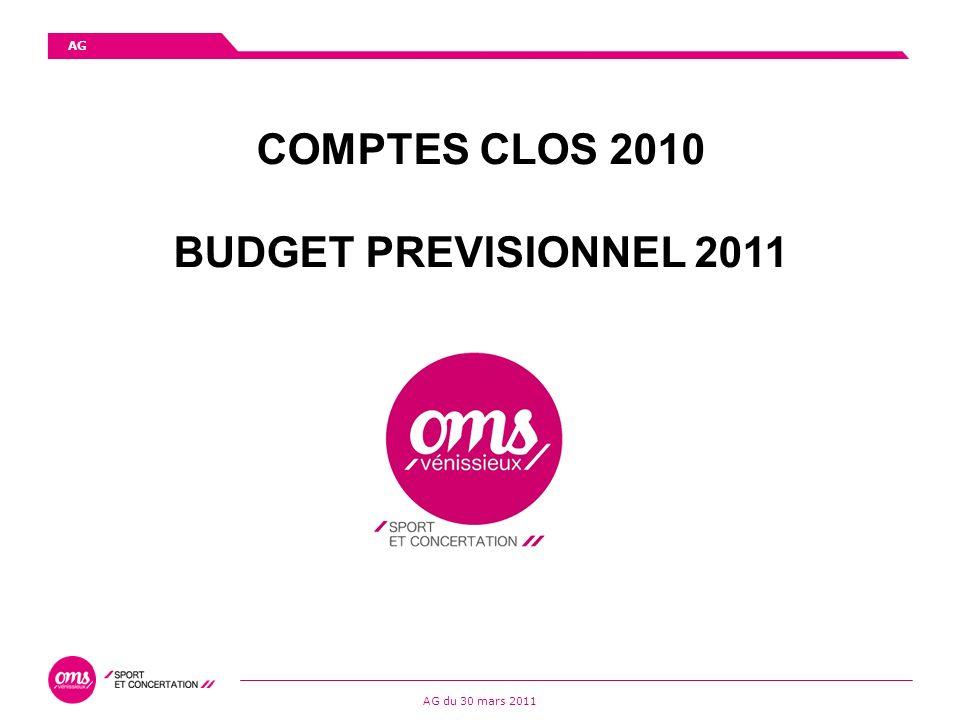 COMPTES CLOS 2010 BUDGET PREVISIONNEL 2011 AG AG du 30 mars 2011