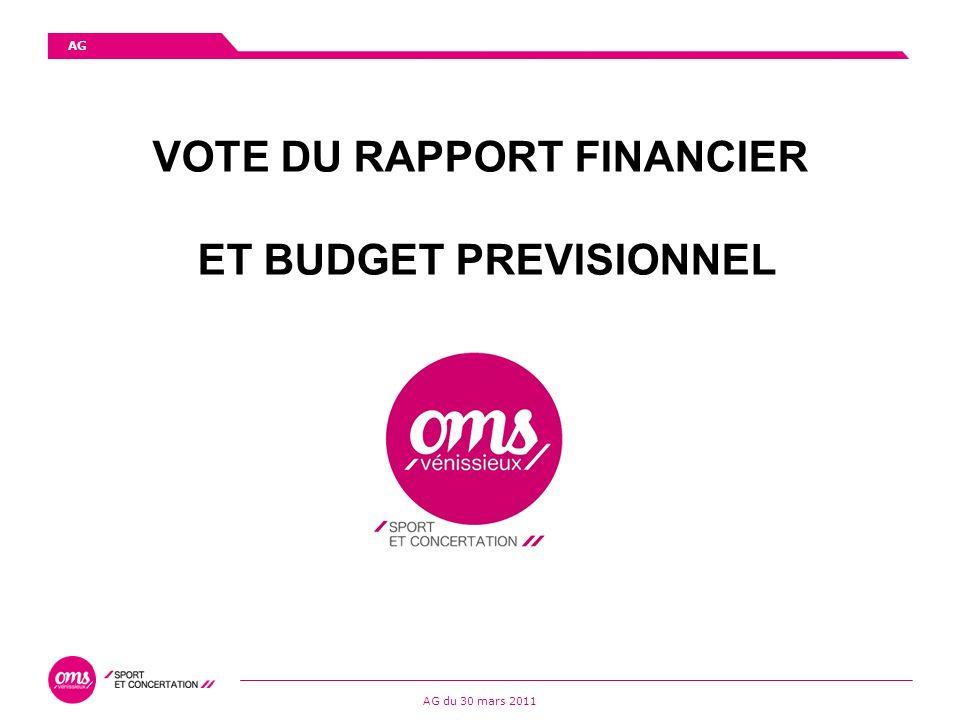 VOTE DU RAPPORT FINANCIER ET BUDGET PREVISIONNEL AG AG du 30 mars 2011