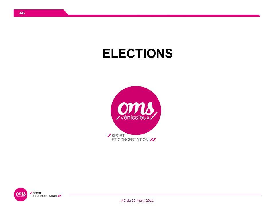 ELECTIONS AG AG du 30 mars 2011