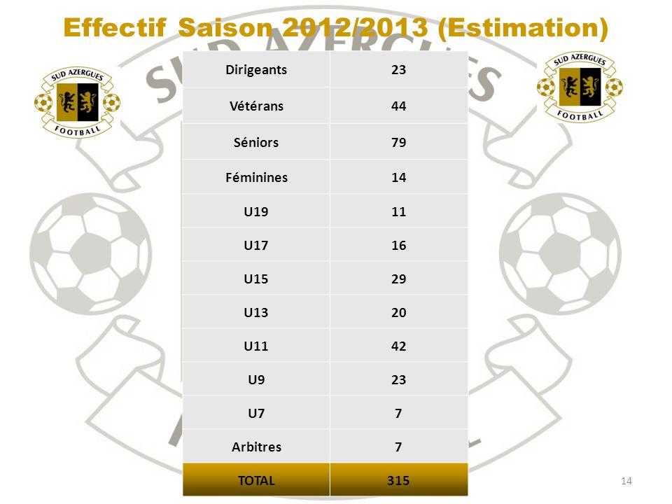 LA FUSION = COMME UNE EVIDENCE 15 SOMMAIRE VOTRE NOUVEAU CLUB UN PROJET SPORTIF EFFECTIF SAISON 2012/2013 (Estimation) EDUCATEURS SAISON 2012/2013 DIRIGEANTS SAISON 2012/2013 LES CHARTES PLANNING MATCHS SAISON 2012/2013 PLANNING REPRISE ENTRAINEMENTS PRIX LICENCE SAISON 2012/2013 AG CONSTITUTIVE NOUVELLE ASSOCIATION QUESTIONS … LE VERRE DE LAMITIE LES MANIFESTATIONS