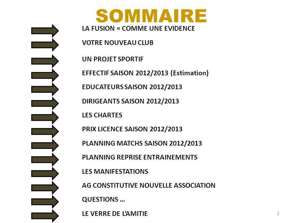 LA FUSION = COMME UNE EVIDENCE 3 SOMMAIRE VOTRE NOUVEAU CLUB UN PROJET SPORTIF EFFECTIF SAISON 2012/2013 (Estimation) EDUCATEURS SAISON 2012/2013 DIRIGEANTS SAISON 2012/2013 LES CHARTES PLANNING MATCHS SAISON 2012/2013 PLANNING REPRISE ENTRAINEMENTS PRIX LICENCE SAISON 2012/2013 AG CONSTITUTIVE NOUVELLE ASSOCIATION QUESTIONS … LE VERRE DE LAMITIE LES MANIFESTATIONS