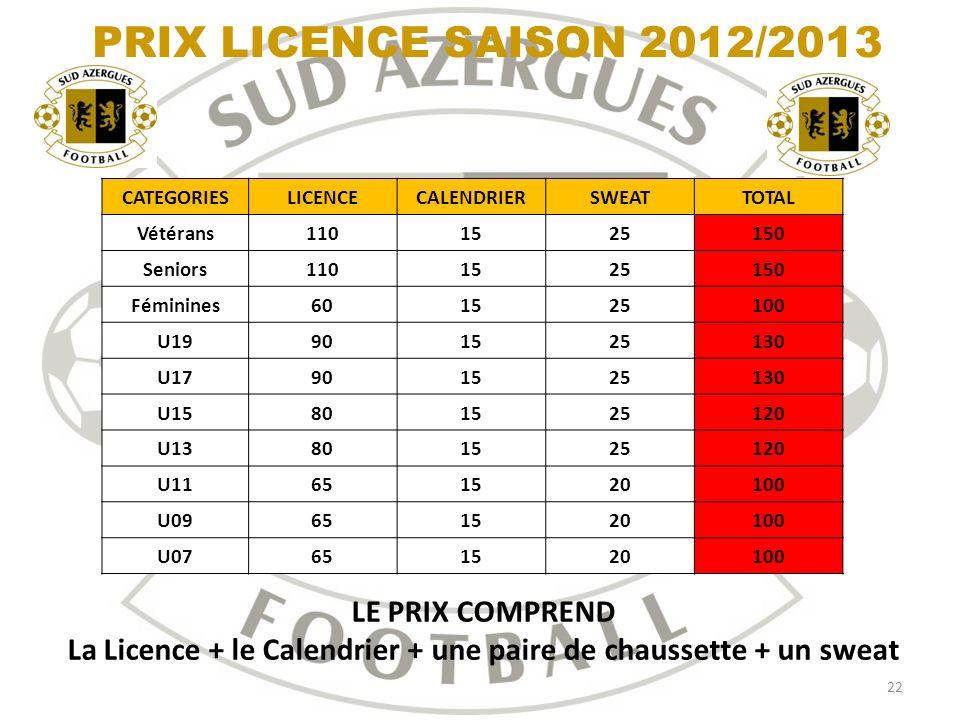 LA FUSION = COMME UNE EVIDENCE 23 SOMMAIRE VOTRE NOUVEAU CLUB UN PROJET SPORTIF EFFECTIF SAISON 2012/2013 (Estimation) EDUCATEURS SAISON 2012/2013 DIRIGEANTS SAISON 2012/2013 LES CHARTES PLANNING MATCHS SAISON 2012/2013 PLANNING REPRISE ENTRAINEMENTS PRIX LICENCE SAISON 2012/2013 AG CONSTITUTIVE NOUVELLE ASSOCIATION QUESTIONS … LE VERRE DE LAMITIE LES MANIFESTATIONS