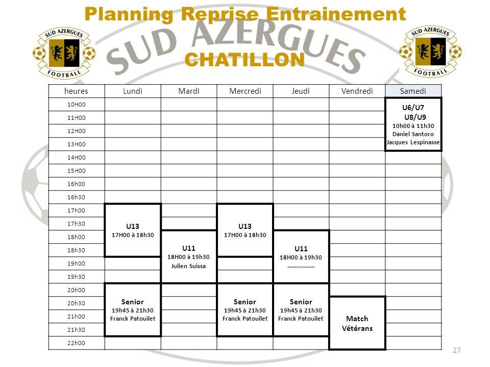 27 Planning Reprise Entrainement CHATILLON heuresLundiMardiMercrediJeudiVendrediSamedi 10H00 U6/U7 U8/U9 10h00 à 11h30 Daniel Santoro Jacques Lespinas