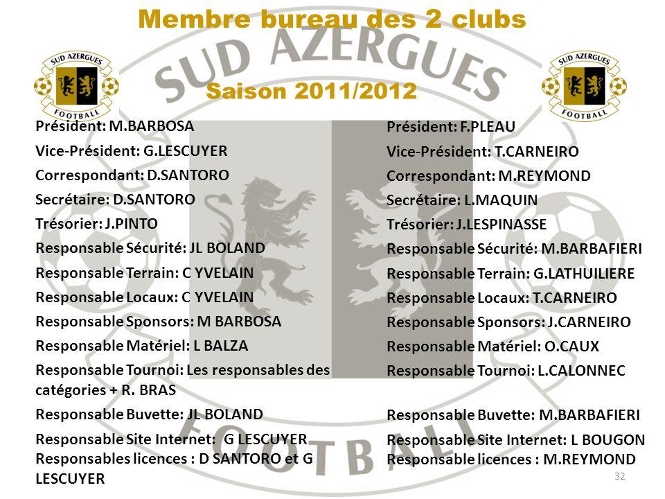 Saison 2011/2012 Président: M.BARBOSA Vice-Président: G.LESCUYER Correspondant: D.SANTORO Secrétaire: D.SANTORO Trésorier: J.PINTO Responsable Sécurit