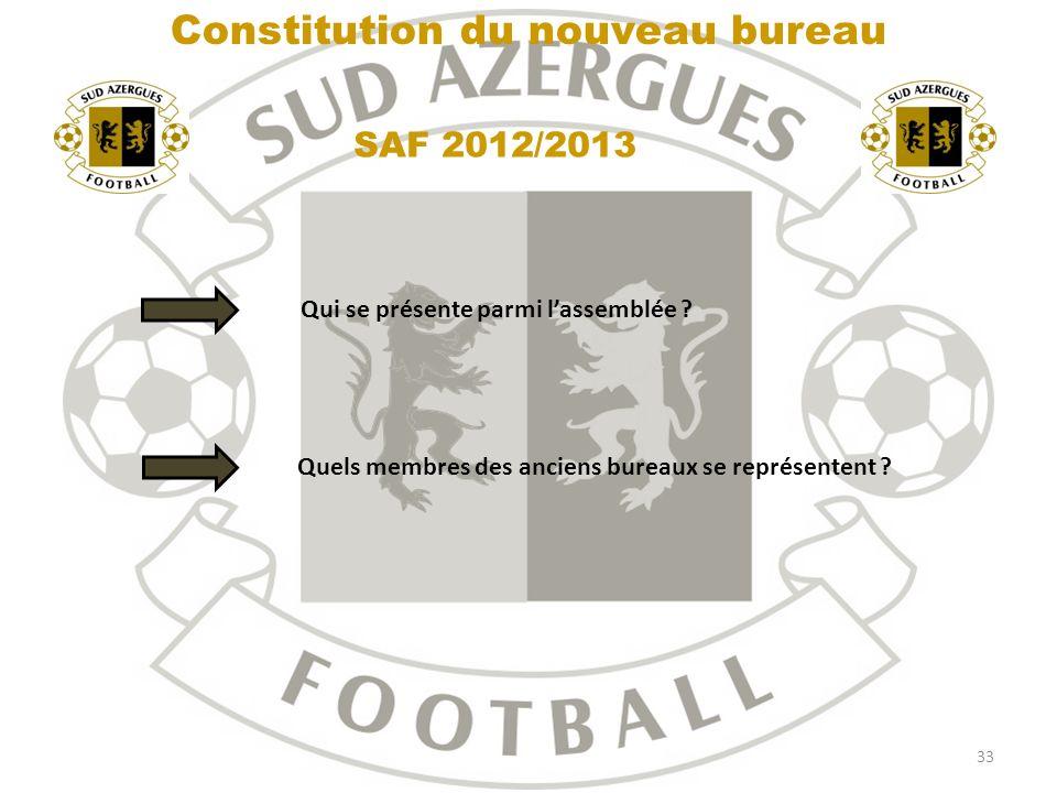 SAF 2012/2013 Quels membres des anciens bureaux se représentent ? 33 Constitution du nouveau bureau Qui se présente parmi lassemblée ?
