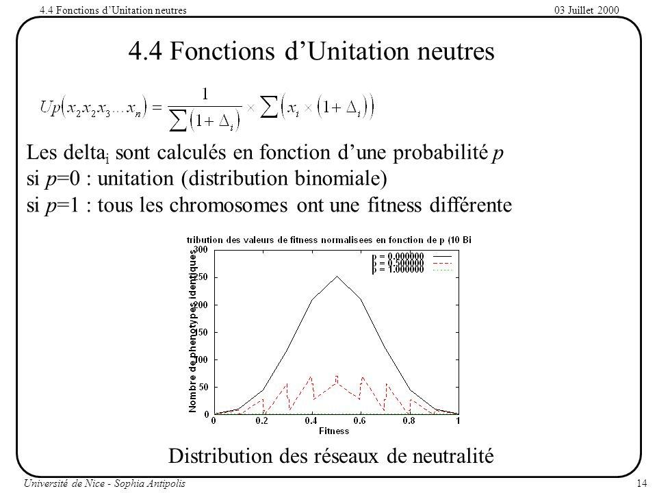 14Université de Nice - Sophia Antipolis 03 Juillet 20004.4 Fonctions dUnitation neutres Les delta i sont calculés en fonction dune probabilité p si p=0 : unitation (distribution binomiale) si p=1 : tous les chromosomes ont une fitness différente Distribution des réseaux de neutralité
