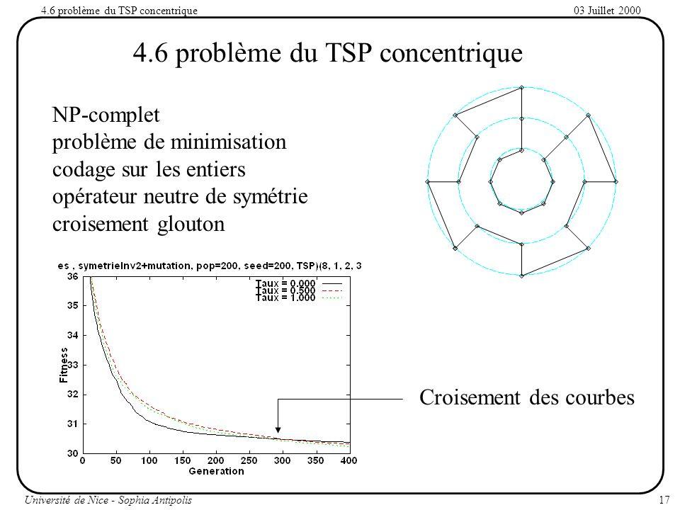 17Université de Nice - Sophia Antipolis 03 Juillet 20004.6 problème du TSP concentrique NP-complet problème de minimisation codage sur les entiers opérateur neutre de symétrie croisement glouton Croisement des courbes