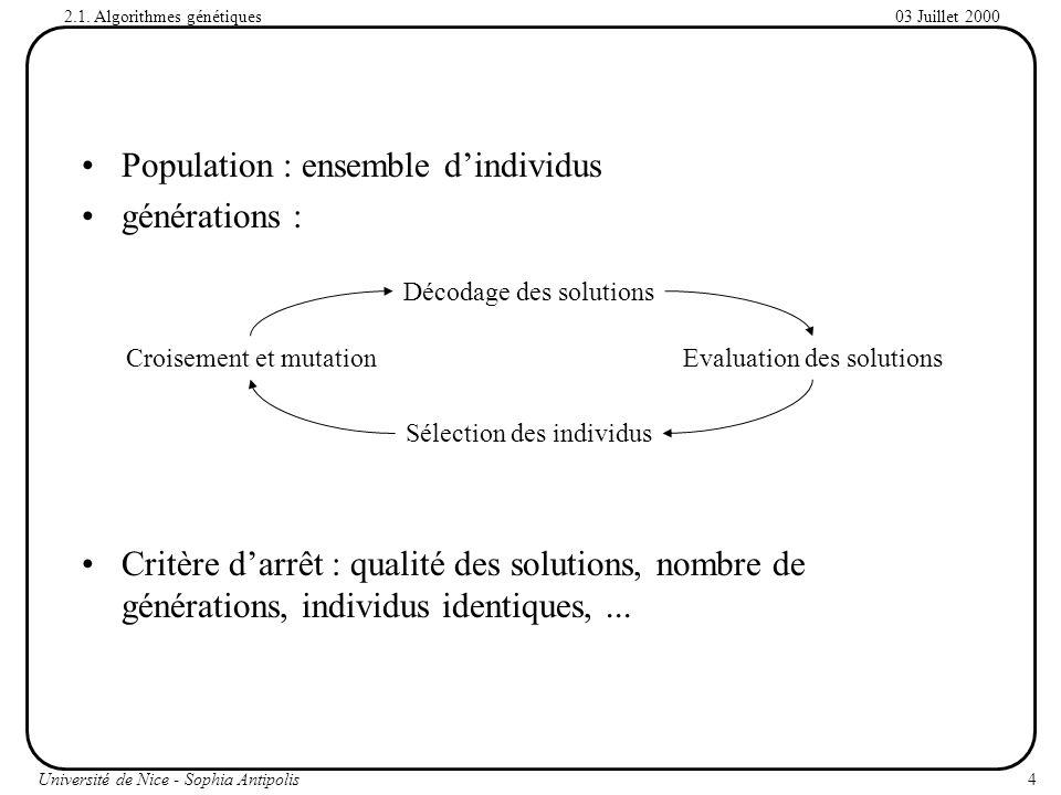 4Université de Nice - Sophia Antipolis 03 Juillet 2000 Population : ensemble dindividus générations : Critère darrêt : qualité des solutions, nombre de générations, individus identiques,...