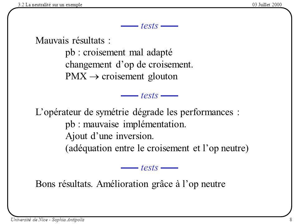 8Université de Nice - Sophia Antipolis 03 Juillet 20003.2 La neutralité sur un exemple Mauvais résultats : pb : croisement mal adapté changement dop de croisement.