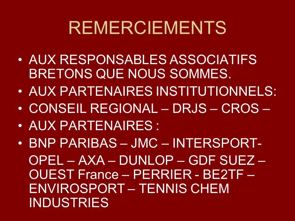 REMERCIEMENTS AUX RESPONSABLES ASSOCIATIFS BRETONS QUE NOUS SOMMES. AUX PARTENAIRES INSTITUTIONNELS: CONSEIL REGIONAL – DRJS – CROS – AUX PARTENAIRES