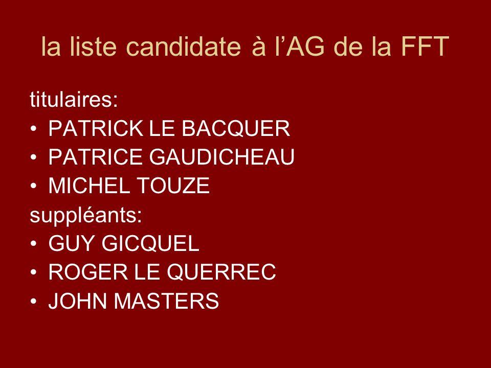 la liste candidate à lAG de la FFT titulaires: PATRICK LE BACQUER PATRICE GAUDICHEAU MICHEL TOUZE suppléants: GUY GICQUEL ROGER LE QUERREC JOHN MASTER