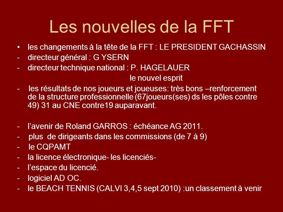 Les nouvelles de la FFT les changements à la tête de la FFT : LE PRESIDENT GACHASSIN -directeur général : G YSERN -directeur technique national : P. H