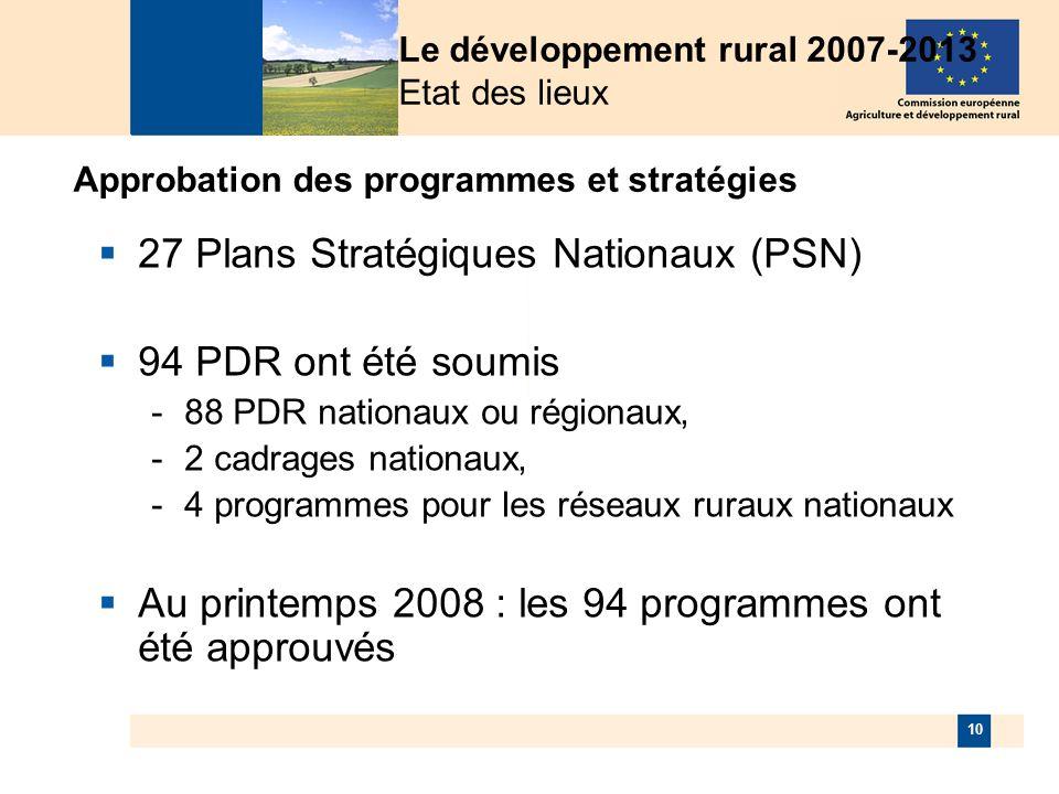 10 27 Plans Stratégiques Nationaux (PSN) 94 PDR ont été soumis -88 PDR nationaux ou régionaux, -2 cadrages nationaux, -4 programmes pour les réseaux ruraux nationaux Au printemps 2008 : les 94 programmes ont été approuvés Approbation des programmes et stratégies Le développement rural 2007-2013 Etat des lieux