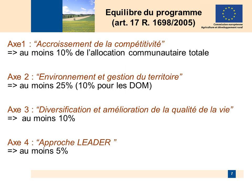 18 Utilisation indicative des fonds pour laxe LEADER Le développement rural 2007-2013 Etat des lieux