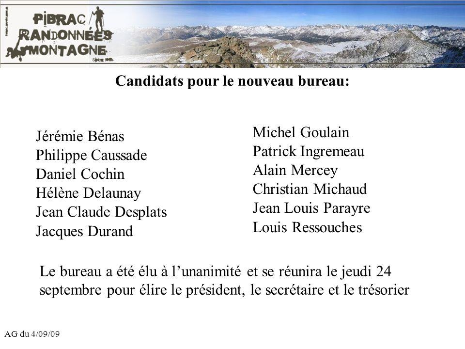 AG du 4/09/09 Candidats pour le nouveau bureau: Michel Goulain Patrick Ingremeau Alain Mercey Christian Michaud Jean Louis Parayre Louis Ressouches Jé
