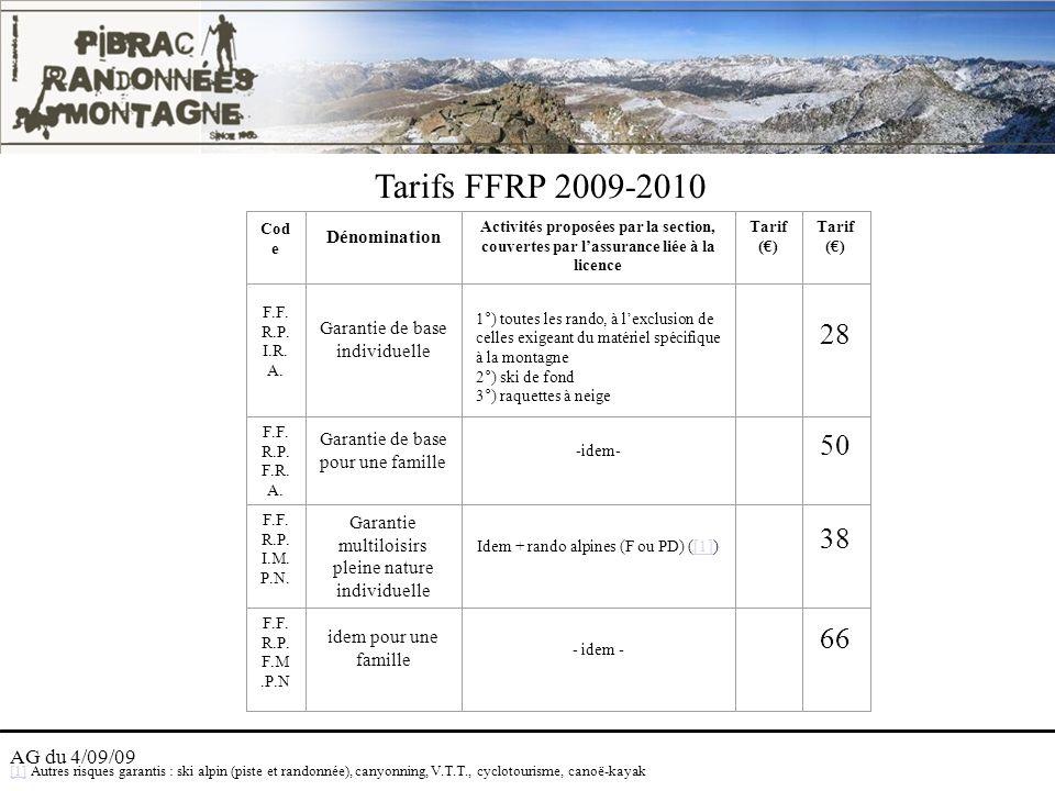 AG du 4/09/09 Tarifs FFRP 2009-2010 Cod e Dénomination Activités proposées par la section, couvertes par lassurance liée à la licence Tarif () Tarif (