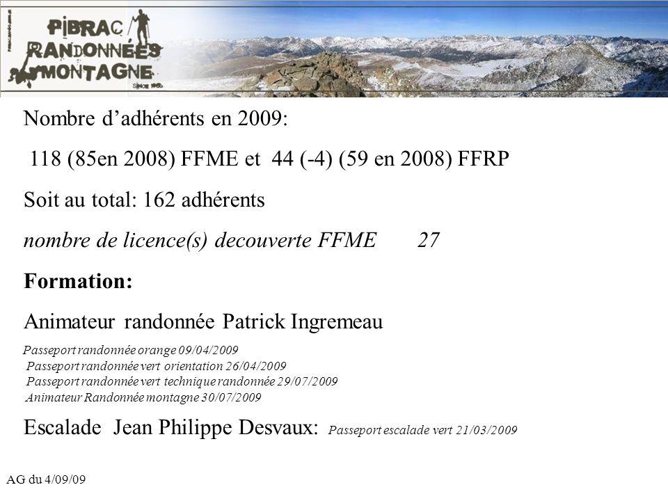 AG du 4/09/09 Nombre dadhérents en 2009: 118 (85en 2008) FFME et 44 (-4) (59 en 2008) FFRP Soit au total: 162 adhérents nombre de licence(s) decouvert