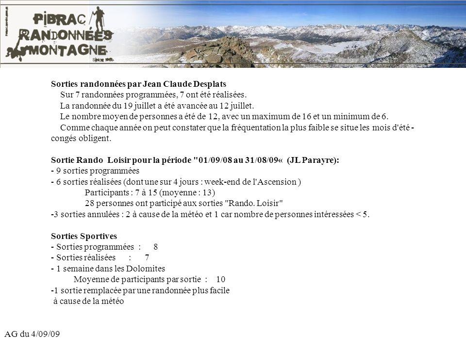 AG du 4/09/09 Sorties randonnées par Jean Claude Desplats Sur 7 randonnées programmées, 7 ont été réalisées. La randonnée du 19 juillet a été avancée