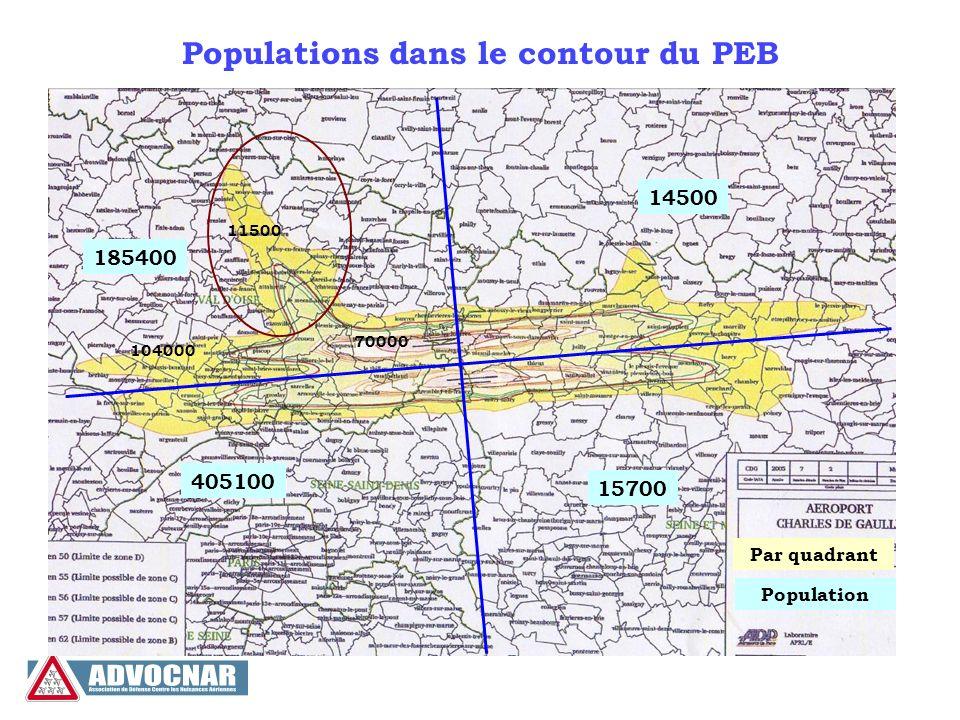 Populations dans le contour du PEB 405100 185400 14500 15700 11500 70000 104000 Population Par quadrant