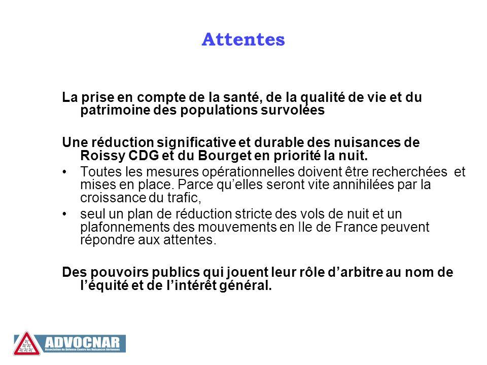 Attentes La prise en compte de la santé, de la qualité de vie et du patrimoine des populations survolées Une réduction significative et durable des nuisances de Roissy CDG et du Bourget en priorité la nuit.