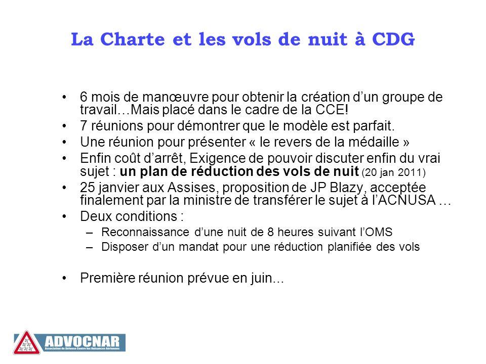 La Charte et les vols de nuit à CDG 6 mois de manœuvre pour obtenir la création dun groupe de travail…Mais placé dans le cadre de la CCE! 7 réunions p