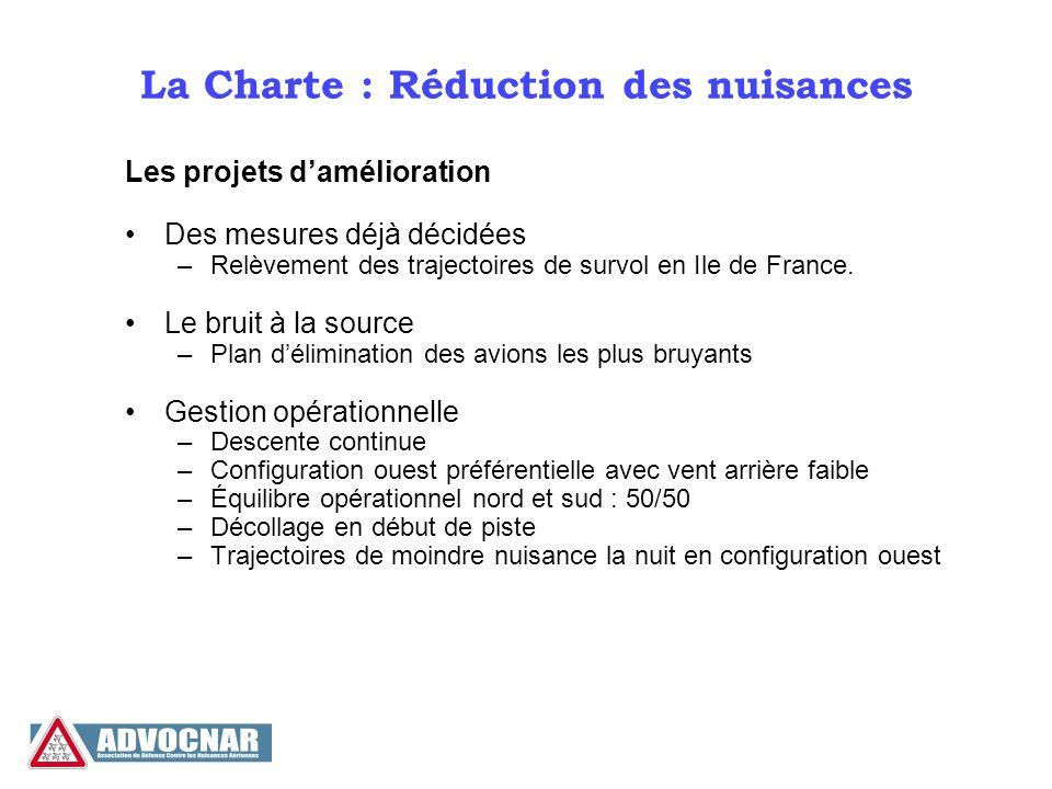 Les projets damélioration Des mesures déjà décidées –Relèvement des trajectoires de survol en Ile de France. Le bruit à la source –Plan délimination d