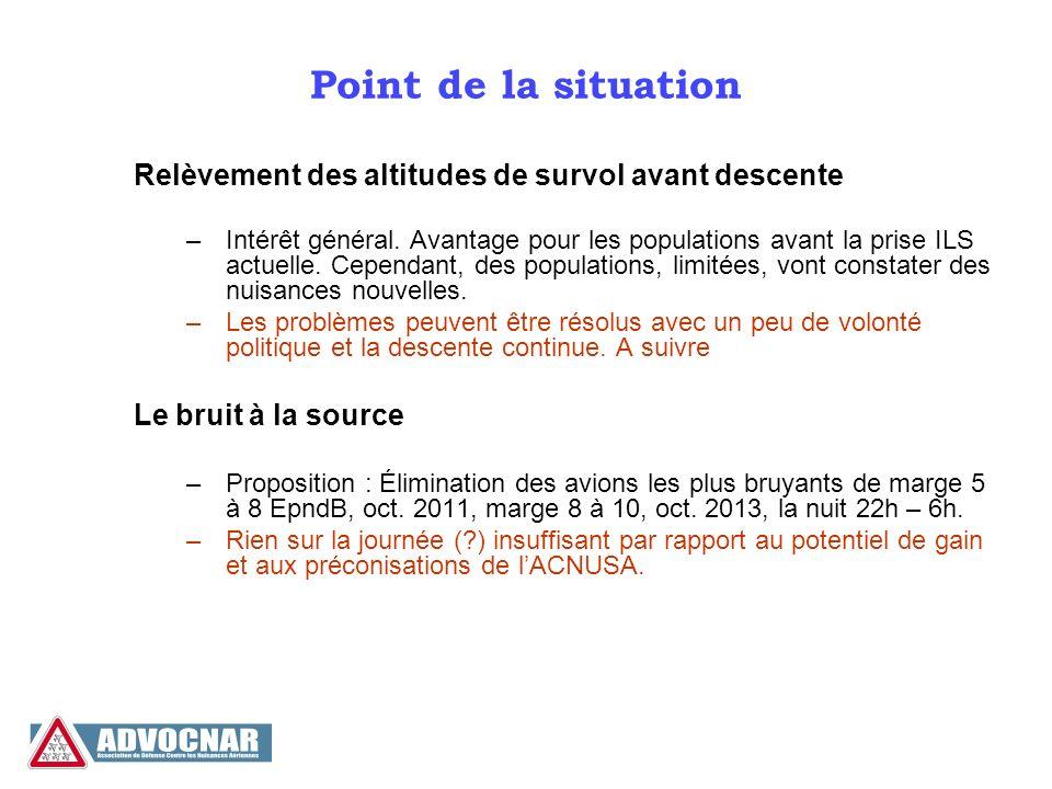 Point de la situation Relèvement des altitudes de survol avant descente –Intérêt général. Avantage pour les populations avant la prise ILS actuelle. C