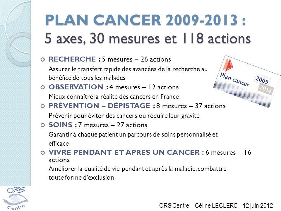 PLAN CANCER 2009-2013 : 5 axes, 30 mesures et 118 actions RECHERCHE : 5 mesures – 26 actions Assurer le transfert rapide des avancées de la recherche