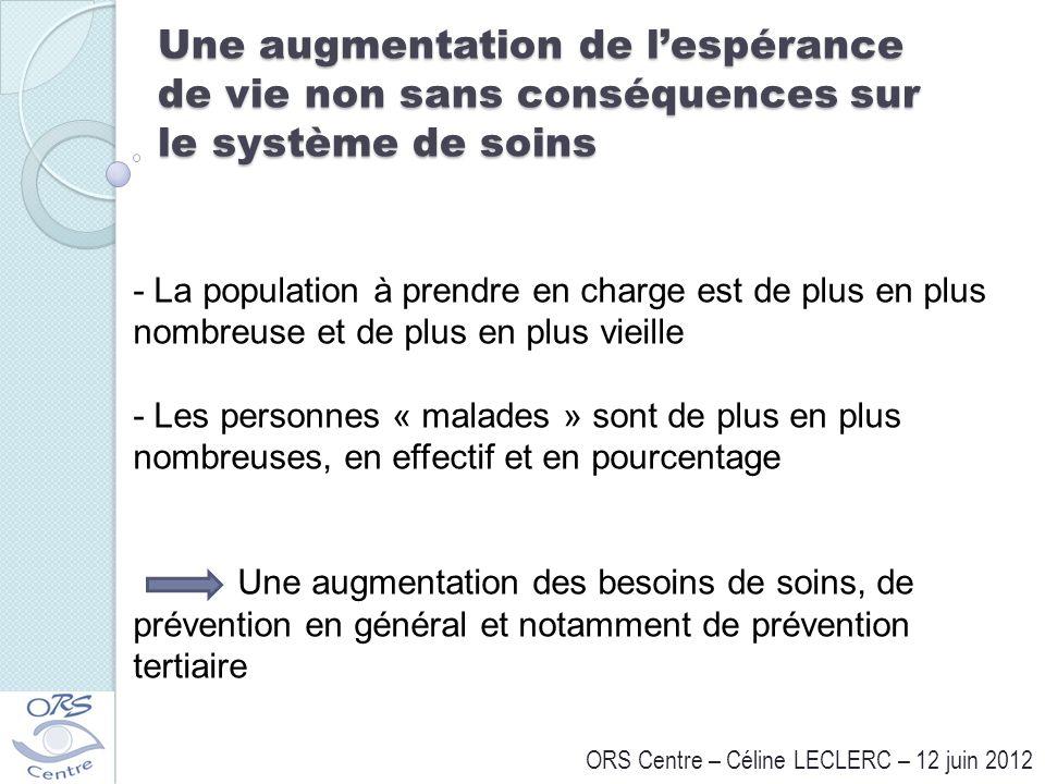 Une augmentation de lespérance de vie non sans conséquences sur le système de soins ORS Centre – Céline LECLERC – 12 juin 2012 - La population à prend
