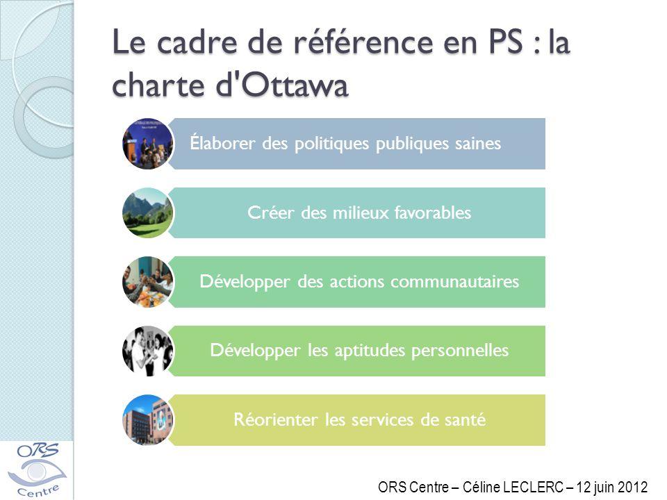 Le cadre de référence en PS : la charte d'Ottawa ORS Centre – Céline LECLERC – 12 juin 2012
