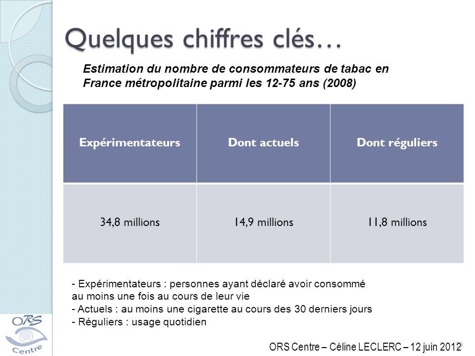 39 ORS Centre – Céline LECLERC – 12 juin 2012 ExpérimentateursDont actuelsDont réguliers 34,8 millions14,9 millions11,8 millions Estimation du nombre