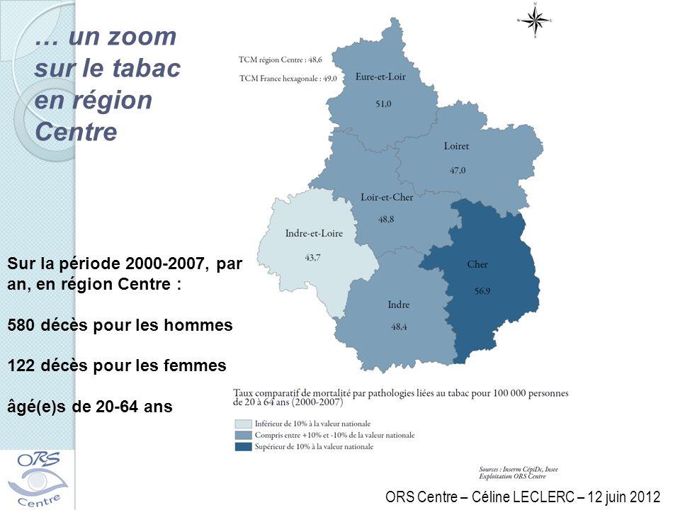 … un zoom sur le tabac en région Centre Sur la période 2000-2007, par an, en région Centre : 580 décès pour les hommes 122 décès pour les femmes âgé(e