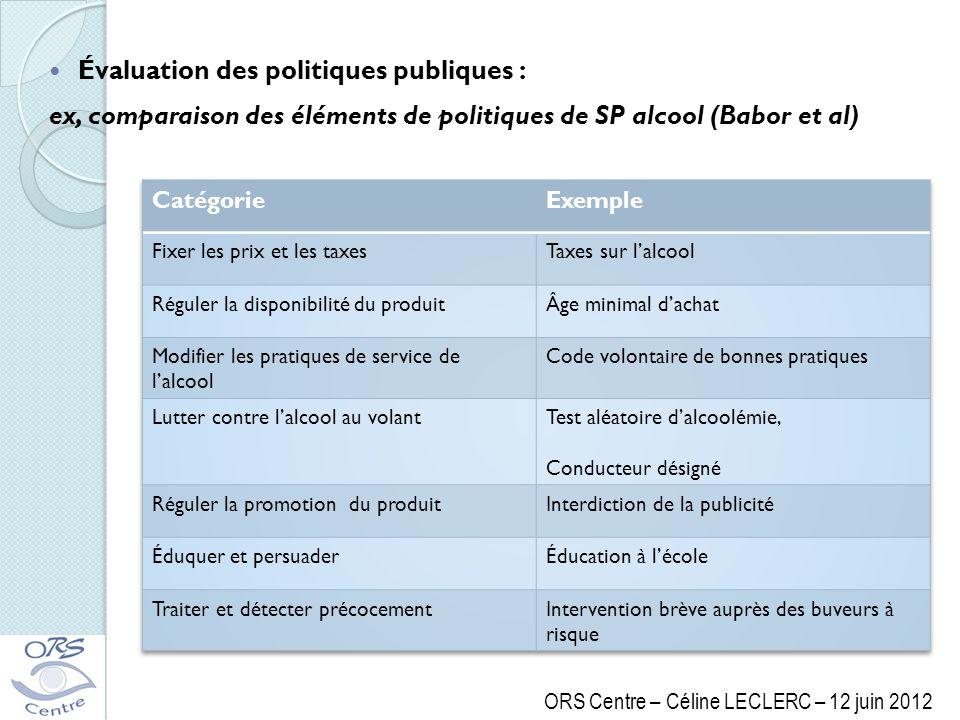 Évaluation des politiques publiques : ex, comparaison des éléments de politiques de SP alcool (Babor et al) ORS Centre – Céline LECLERC – 12 juin 2012