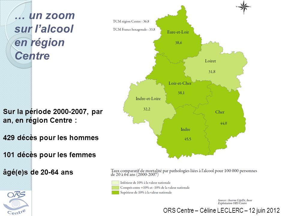 … un zoom sur lalcool en région Centre Sur la période 2000-2007, par an, en région Centre : 429 décès pour les hommes 101 décès pour les femmes âgé(e)