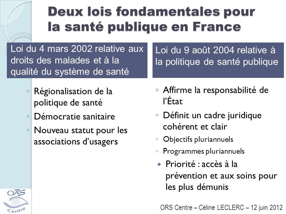 Deux lois fondamentales pour la santé publique en France ORS Centre – Céline LECLERC – 12 juin 2012 Régionalisation de la politique de santé Démocrati
