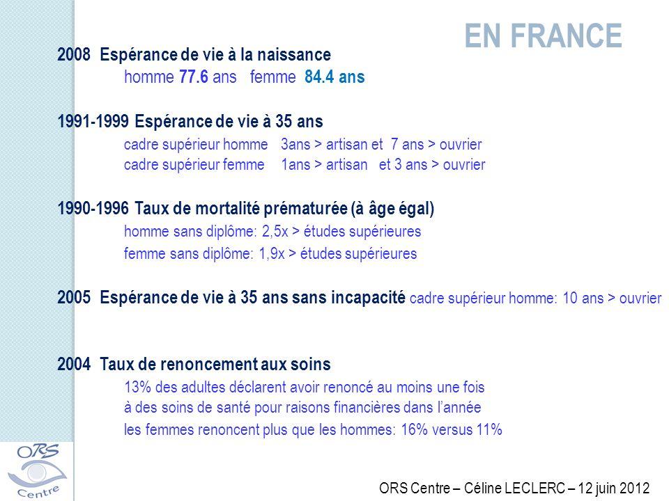2008 Espérance de vie à la naissance homme 77.6 ans femme 84.4 ans 1991-1999 Espérance de vie à 35 ans cadre supérieur homme 3ans > artisan et 7 ans >