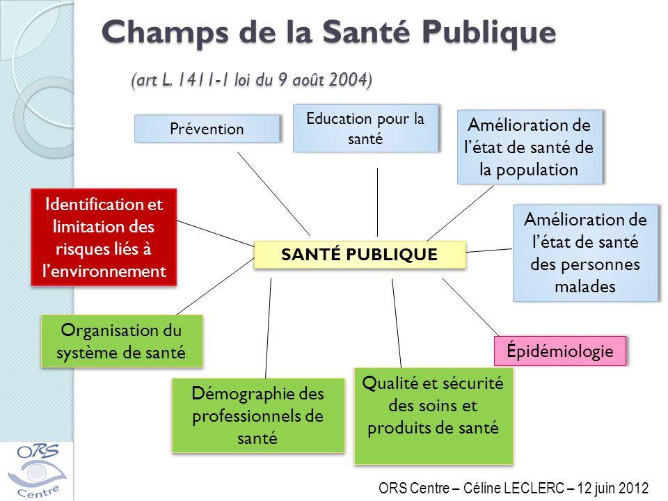 Champs de la Santé Publique (art L. 1411-1 loi du 9 août 2004) SANTÉ PUBLIQUE Épidémiologie Prévention Qualité et sécurité des soins et produits de sa