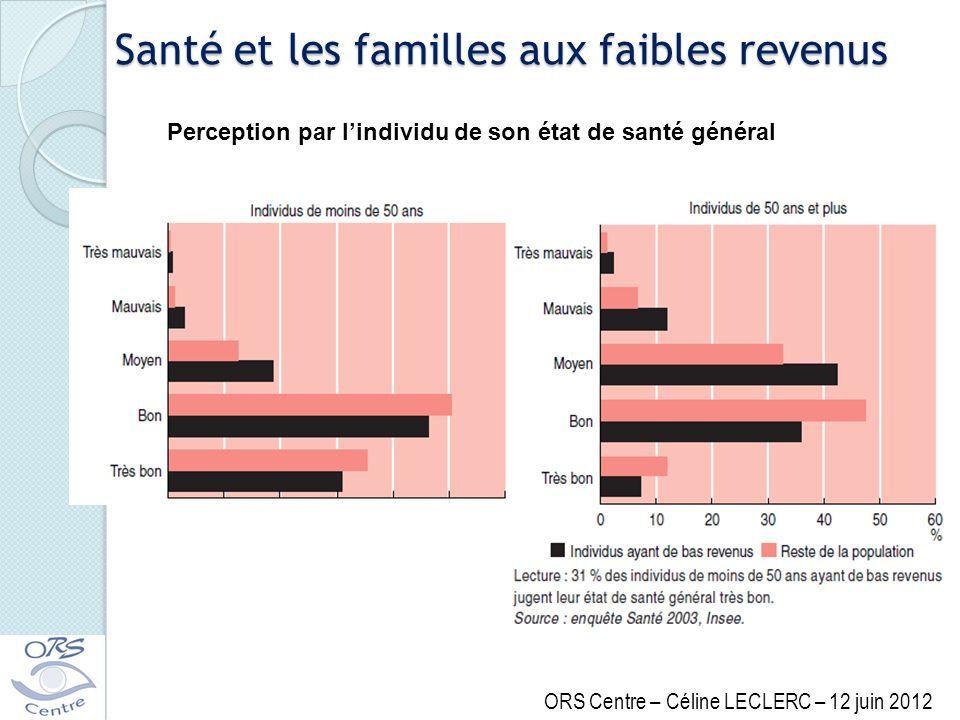Santé et les familles aux faibles revenus Perception par lindividu de son état de santé général ORS Centre – Céline LECLERC – 12 juin 2012