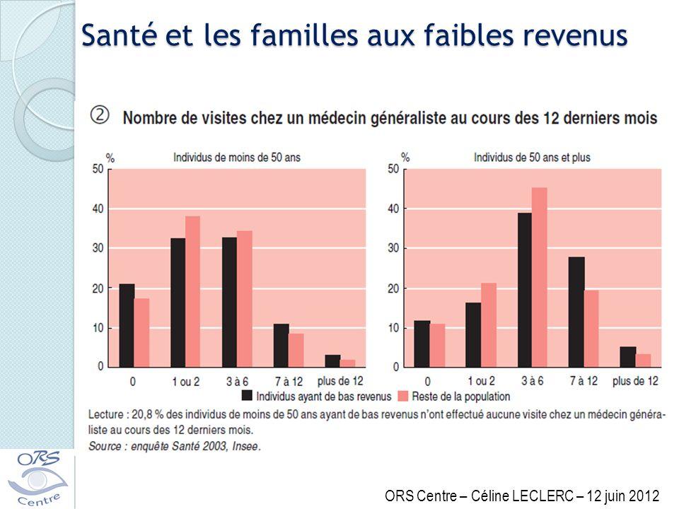 Santé et les familles aux faibles revenus ORS Centre – Céline LECLERC – 12 juin 2012