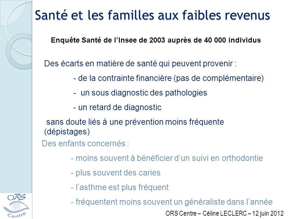 Santé et les familles aux faibles revenus Enquête Santé de lInsee de 2003 auprès de 40 000 individus Des écarts en matière de santé qui peuvent proven