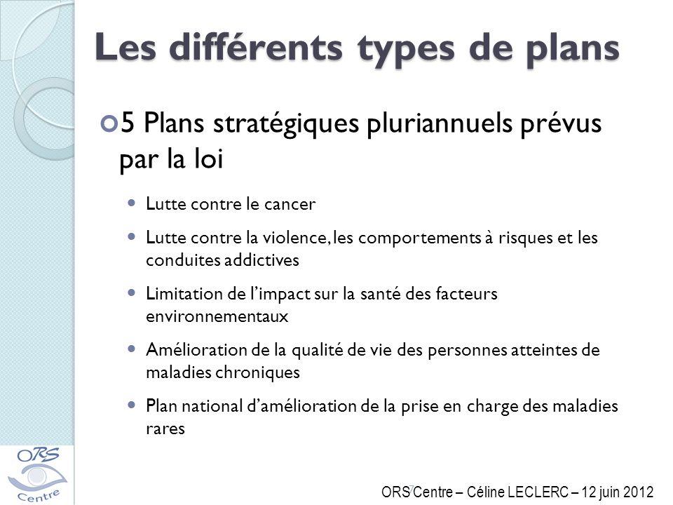 Les différents types de plans 5 Plans stratégiques pluriannuels prévus par la loi Lutte contre le cancer Lutte contre la violence, les comportements à
